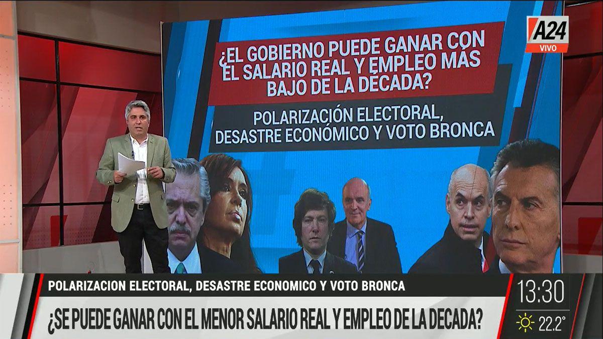 El gobierno se plantea afrontar la elección con el peor panorama salarial de la década (Foto: Captura de TV)