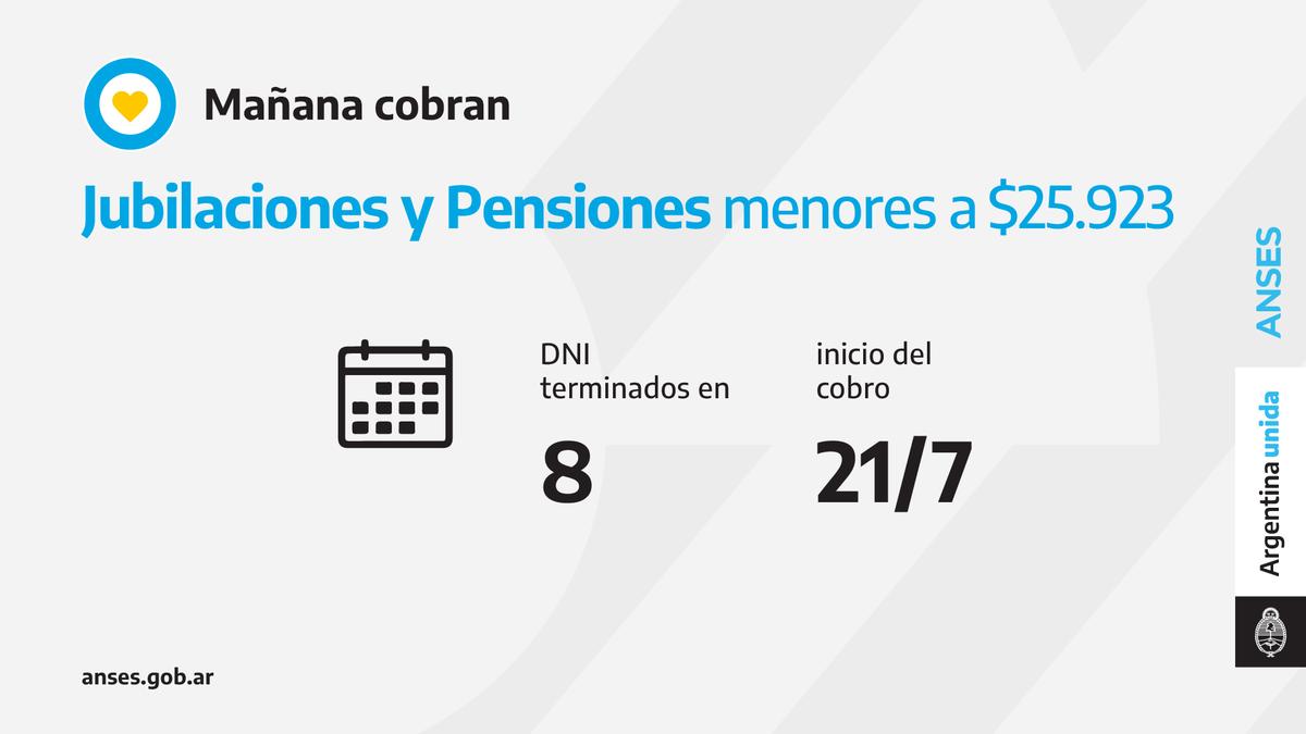 Jubilaciones, Pensiones, AUH, AUE: quiénes cobran hoy 21 de julio 2021