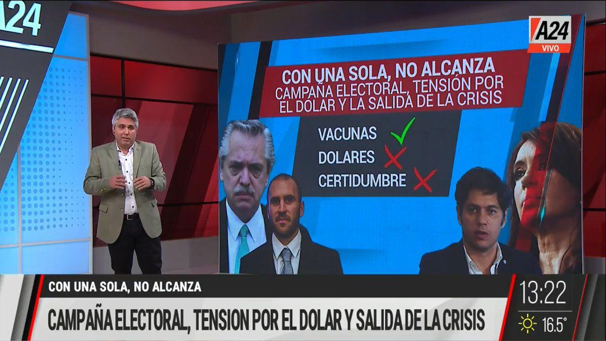 El gobierno tiene una disputa interna sobre como encarar la recuperación económica (Foto: Captura de TV)