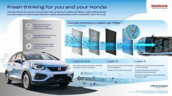 Honda presenta un nuevo filtro de aire contra el virus SARS-COV-2