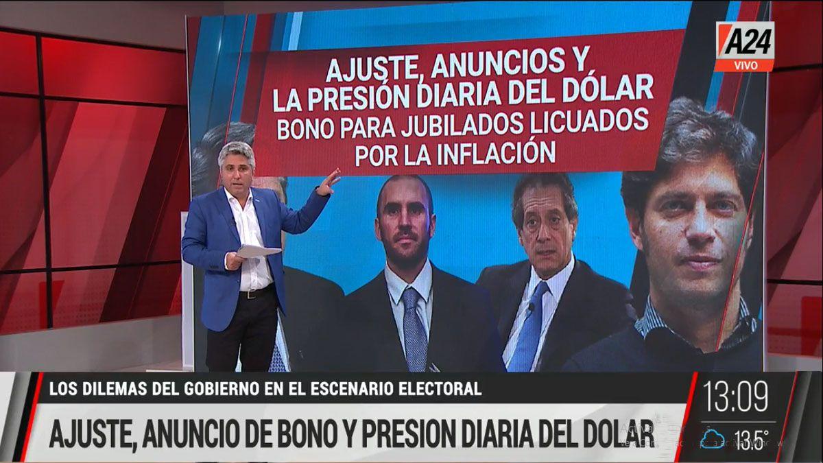 Los anuncios para compensar la perdida de las jubilaciones frente a la inflación y el ritmo para contener al dólar (Foto: Captura de TV)