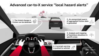 Audi alerta a sus conductores sobre carreteras deslizantes