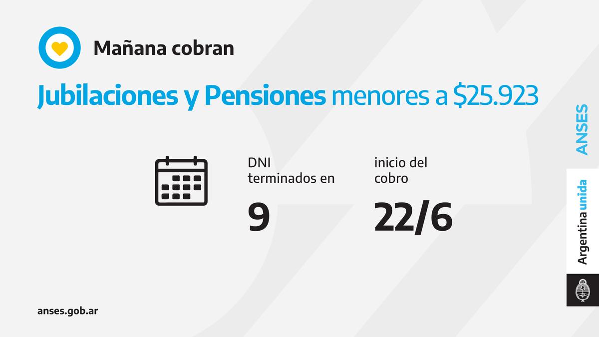 Jubilaciones, Pensiones, AUH, AUE, Pago Único: quiénes cobran hoy 22 de junio 2021