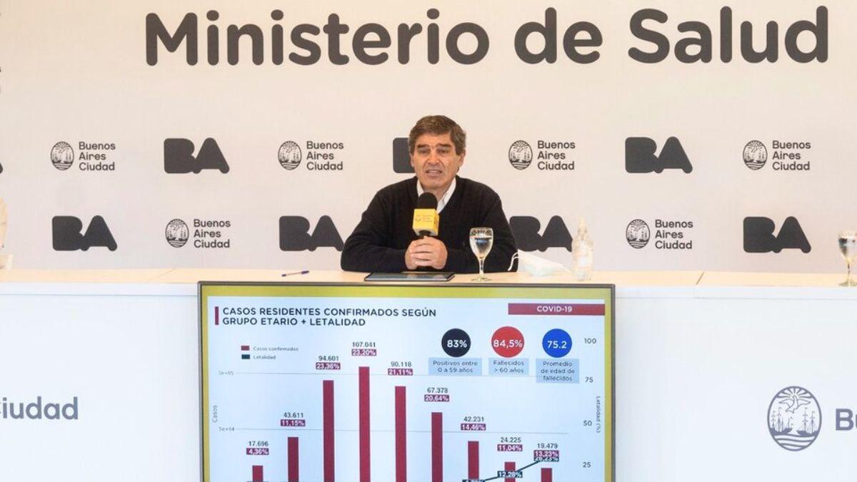 El ministro de Salud porteño
