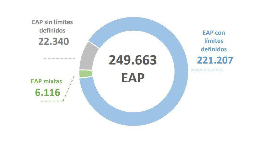El INDEC también calculó cuántas explotaciones agropecuarias hay en el país, y sus delimitaciones.