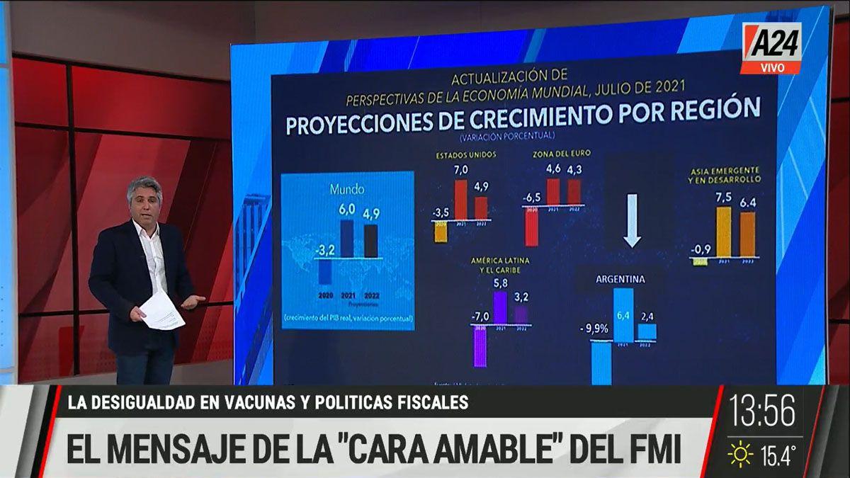La desigualdad con las vacunas y las políticas fiscales retrasa la recuperación económica (Foto: Captura de TV)