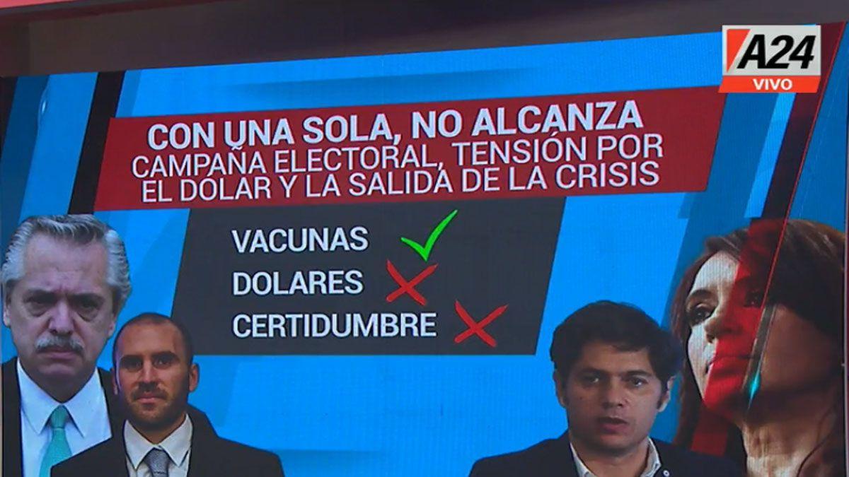 Si no hay un marco de certidumbre en el rumbo económico es difícil que la Argentina consiga los dólares que necesita para salir de la crisis en plena campaña electoral (Foto: Captura de TV)