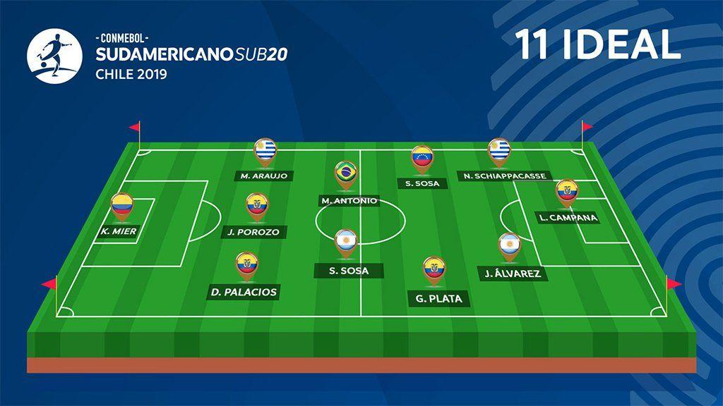 Dos argentinos en el once ideal del Sudamericano Sub-20 de Chile