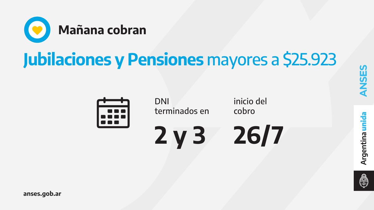 Jubilaciones, Pensiones, Prestación por Desempleo: quiénes cobran hoy 26 de julio 2021